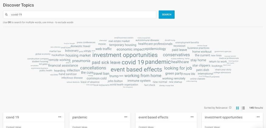 Screenshot of BuzzSumo's Topic Explorer tool showing topic clusters.