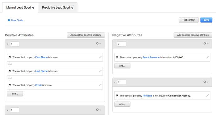 lead scoring example hubspot