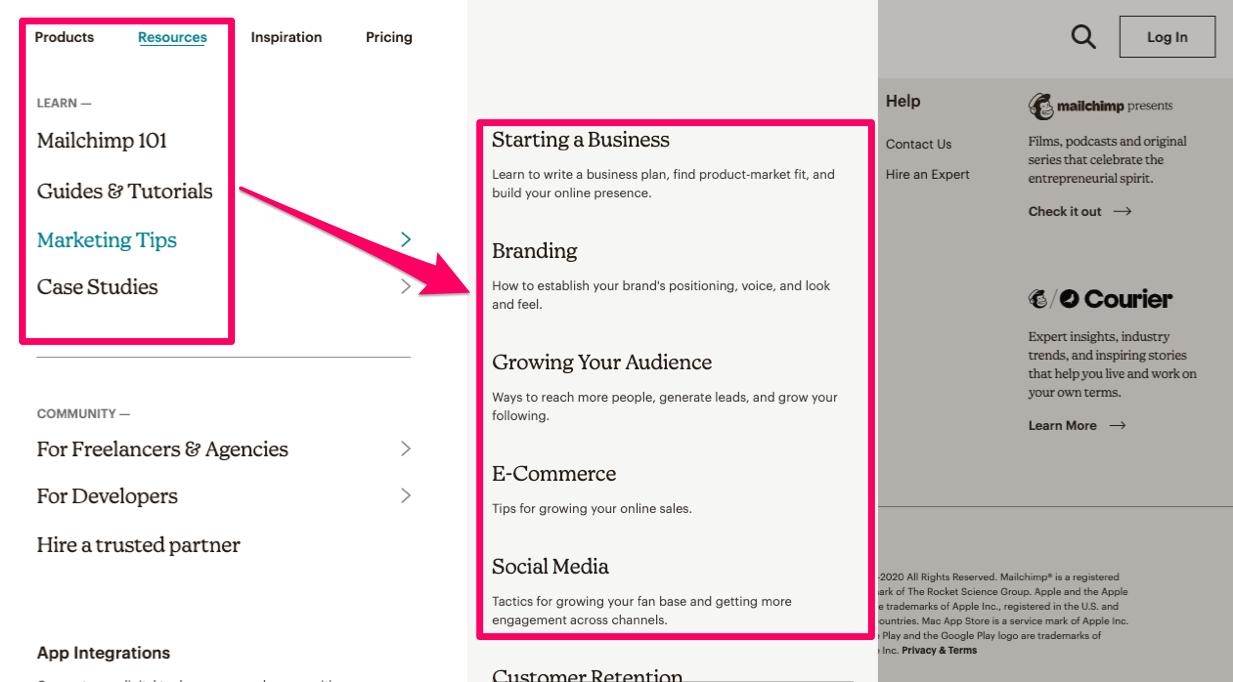 Screenshot of Mailchimp's learning platform.